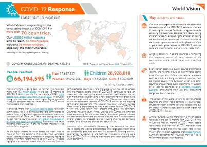 global-covid-19-update