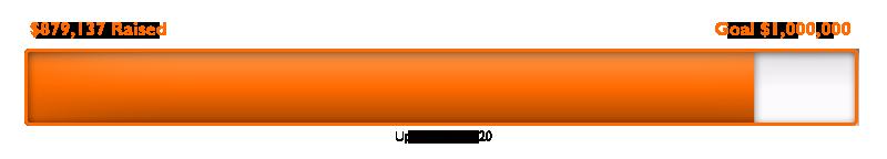 thermometer_Bangladesh_7_9_20