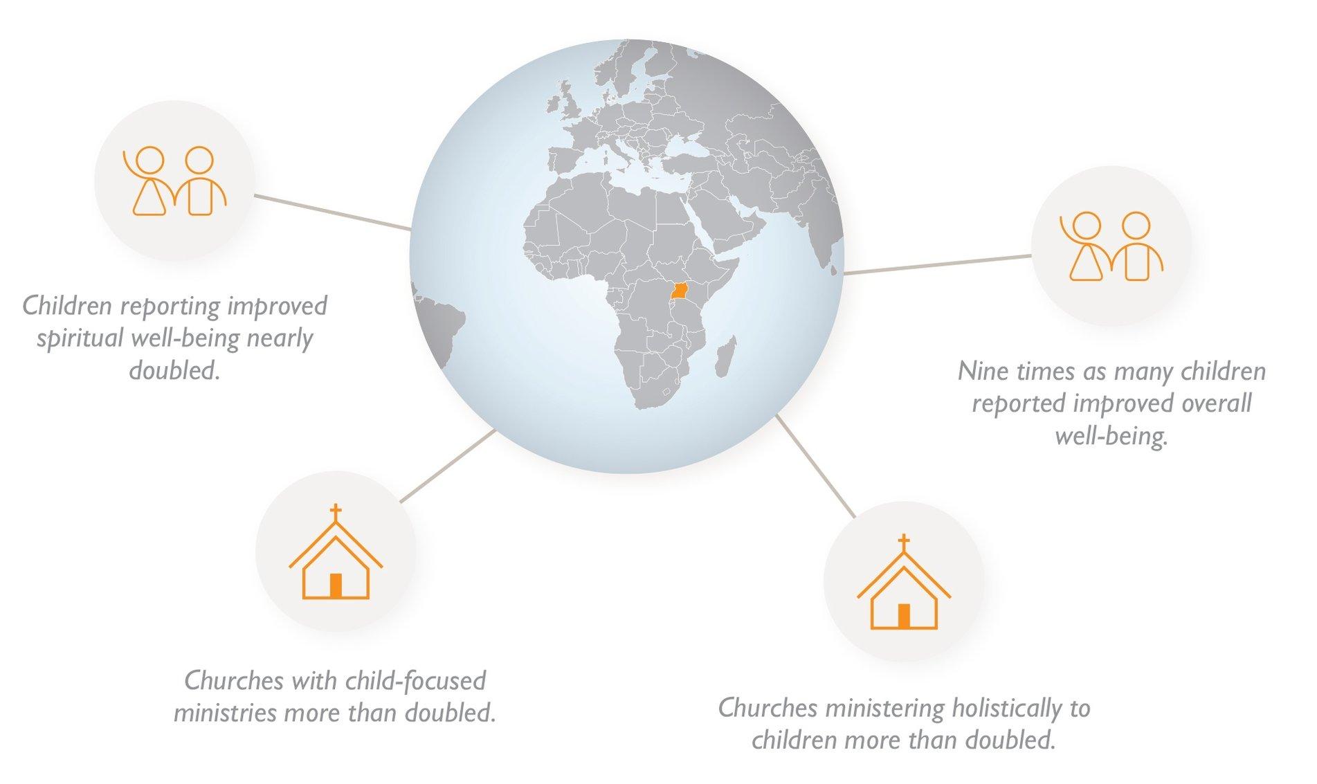 Christian Discipleship | Visionaries