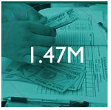 1.47 million