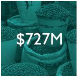 $727M