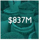 $837 million