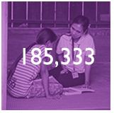 185,333