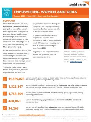 2021 Semi-Annual Report - Empowering Women and Girls