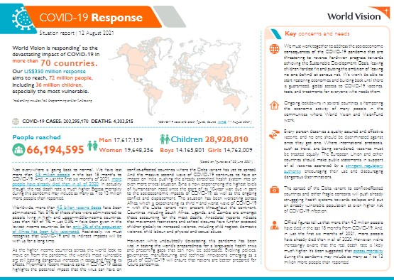 Global COVID-19 Update - August 2021