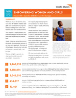 Campaign_Empowering Women and Girls_Report FY20 Annual