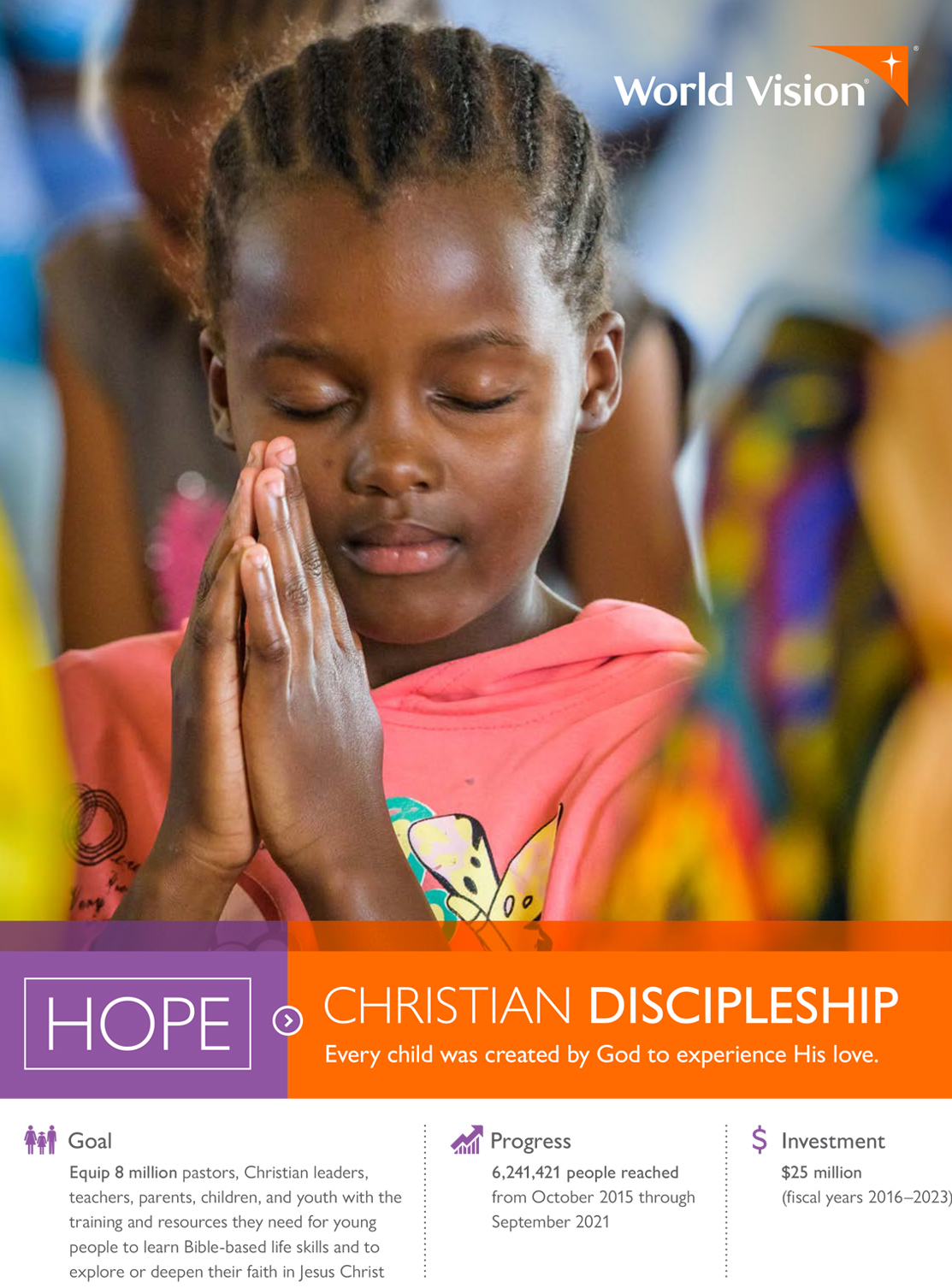 Christian Discipleship SI Overview