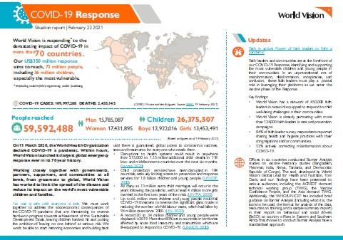 COVID-19 Global Sit Rep Feb 22